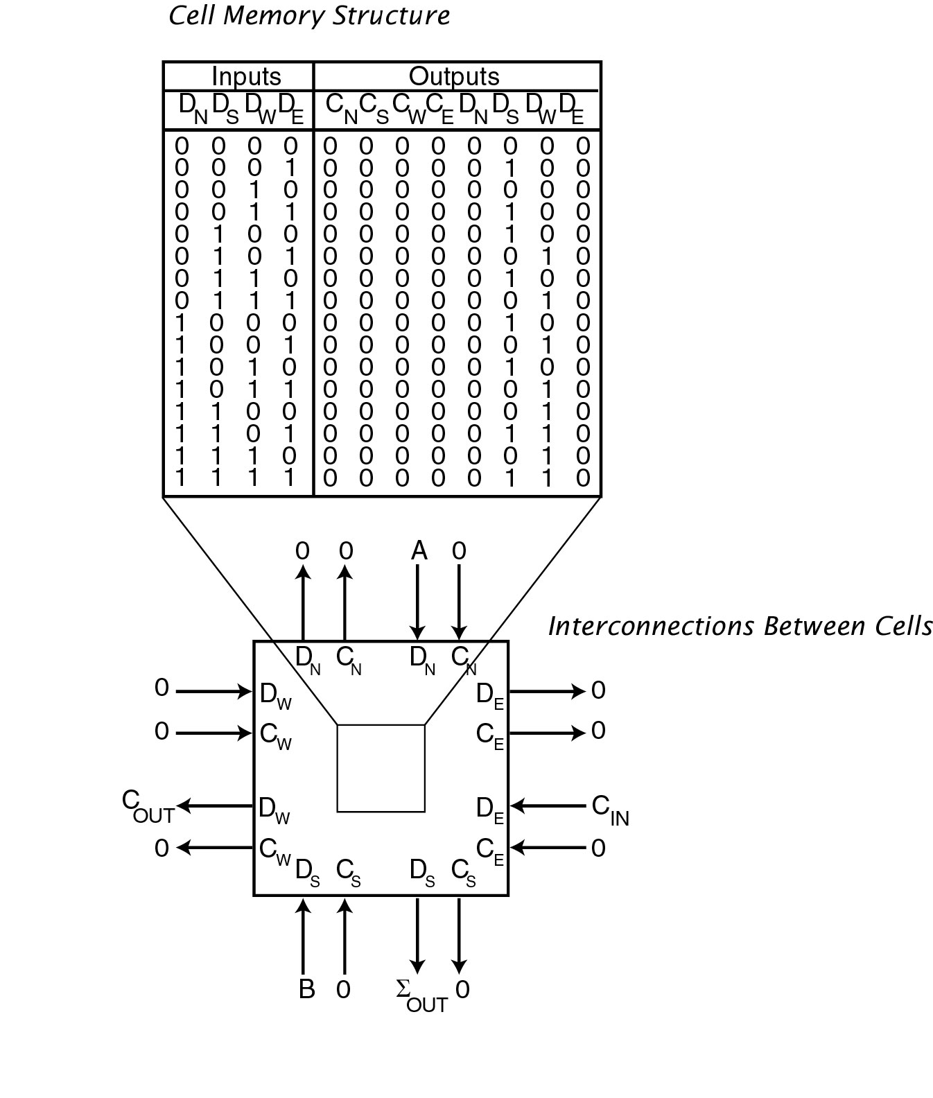 Nanotech Paper 10 21 2000 What Is Half Adder And Full Circuit Diagram Truth